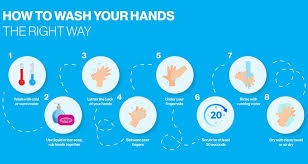 how to wash hands. Maple Grove Eye Doctors at Pearle Vision